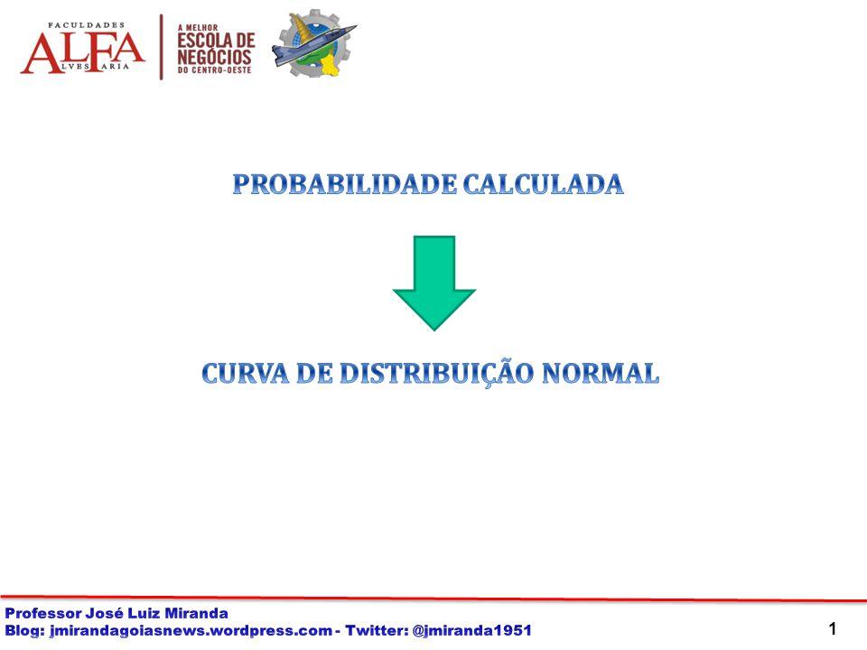 2 A Curva de Distribuição Normal constitui-se na base teórica de toda a inferência estatística e paramétrica partindo do pressuposto de que as variáveis que descrevem fenômenos naturais, sociais e econômicos apresentam o número de ocorrências dos seus elementos próxima da distribuição normal.