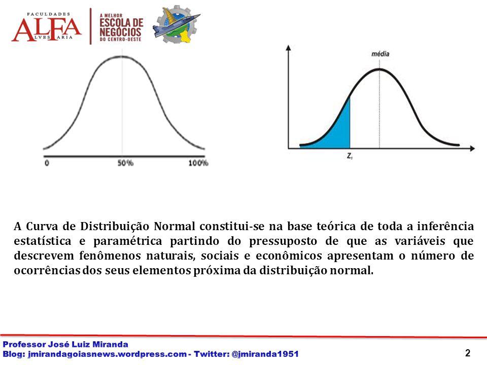 2 A Curva de Distribuição Normal constitui-se na base teórica de toda a inferência estatística e paramétrica partindo do pressuposto de que as variáve