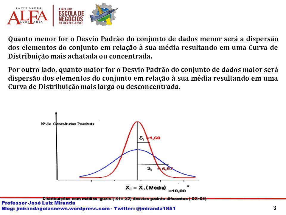 3 Quanto menor for o Desvio Padrão do conjunto de dados menor será a dispersão dos elementos do conjunto em relação à sua média resultando em uma Curv