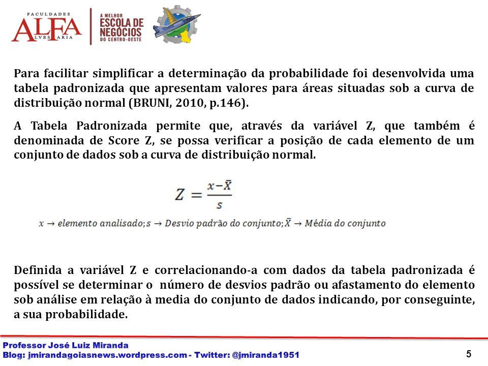 5 Para facilitar simplificar a determinação da probabilidade foi desenvolvida uma tabela padronizada que apresentam valores para áreas situadas sob a curva de distribuição normal (BRUNI, 2010, p.146).
