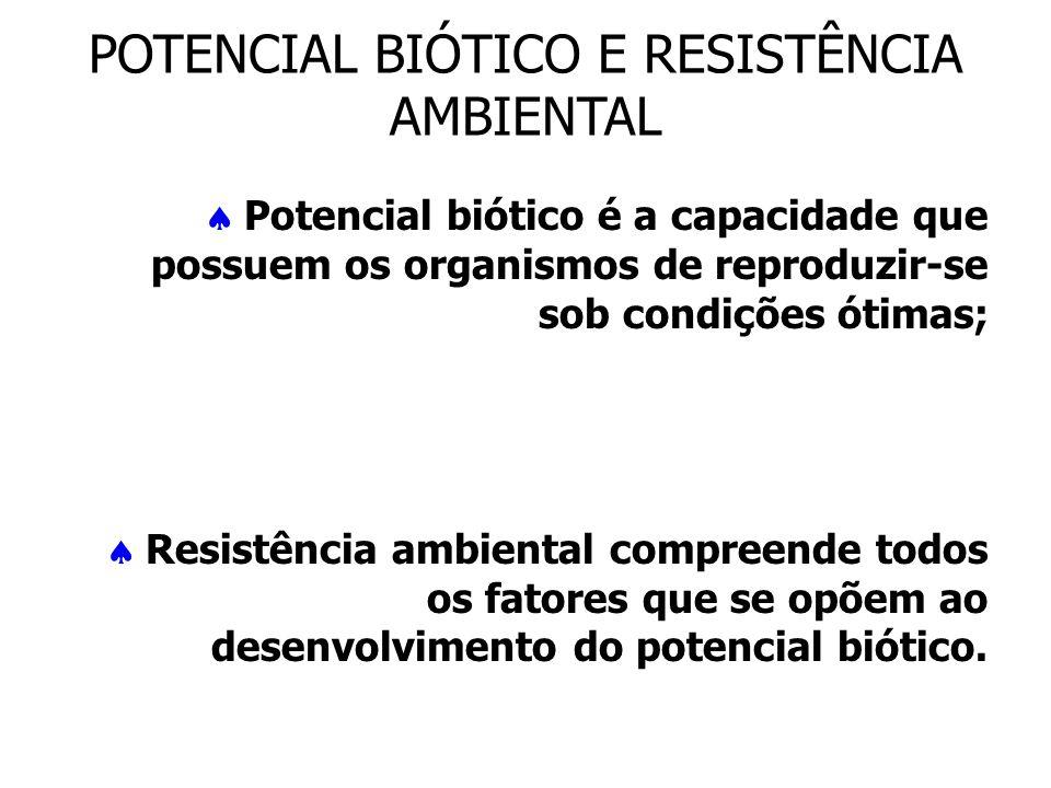 POTENCIAL BIÓTICO E RESISTÊNCIA AMBIENTAL  Potencial biótico é a capacidade que possuem os organismos de reproduzir-se sob condições ótimas;  Resistência ambiental compreende todos os fatores que se opõem ao desenvolvimento do potencial biótico.