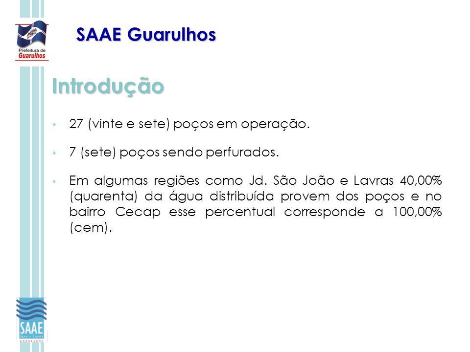 SAAE Guarulhos Introdução 27 (vinte e sete) poços em operação. 7 (sete) poços sendo perfurados. Em algumas regiões como Jd. São João e Lavras 40,00% (