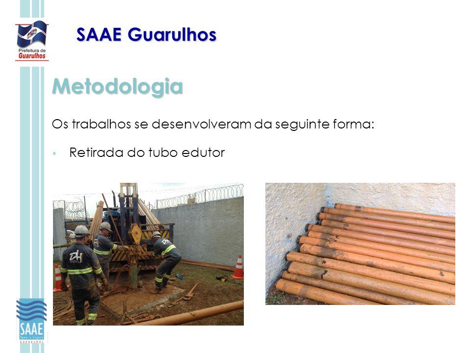 SAAE Guarulhos Metodologia Os trabalhos se desenvolveram da seguinte forma: Retirada do tubo edutor