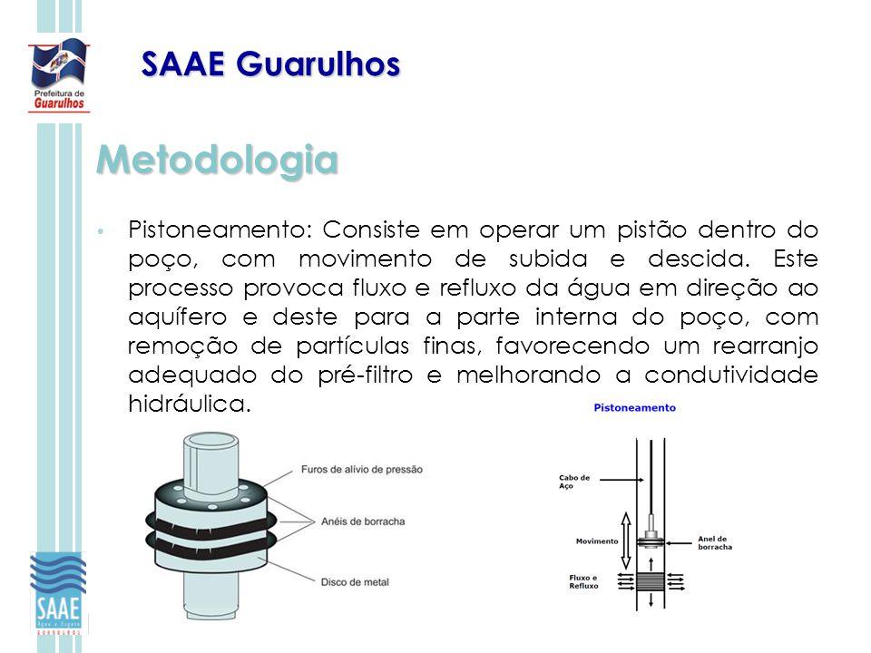 SAAE Guarulhos Metodologia Pistoneamento: Consiste em operar um pistão dentro do poço, com movimento de subida e descida. Este processo provoca fluxo