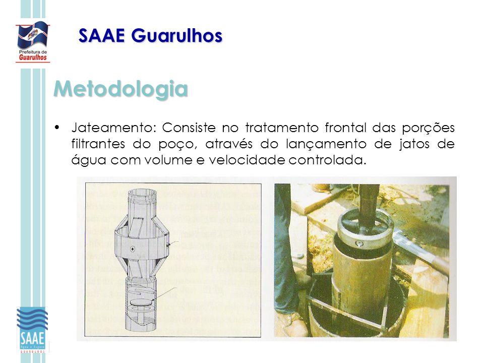 SAAE Guarulhos Metodologia Jateamento: Consiste no tratamento frontal das porções filtrantes do poço, através do lançamento de jatos de água com volum