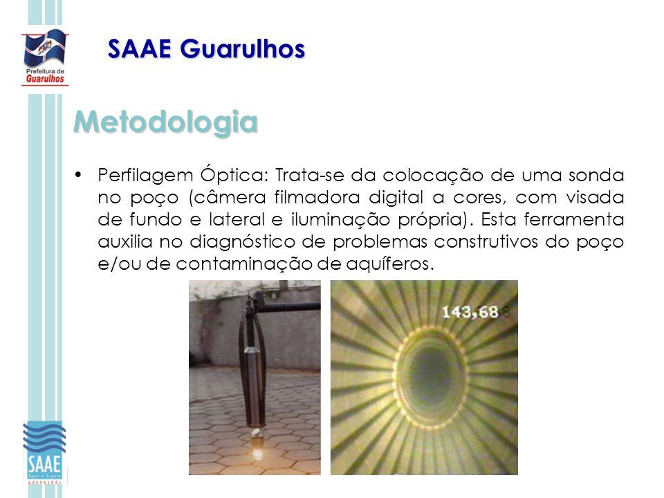 SAAE Guarulhos Metodologia Perfilagem Óptica: Trata-se da colocação de uma sonda no poço (câmera filmadora digital a cores, com visada de fundo e late