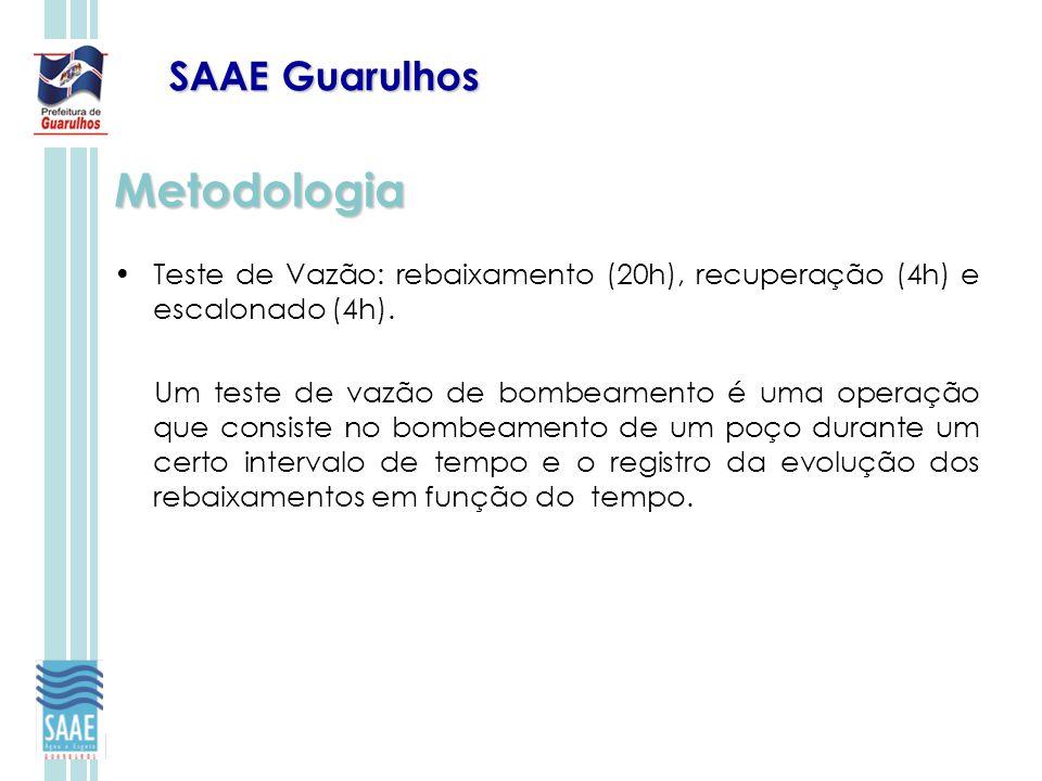SAAE Guarulhos Metodologia Teste de Vazão: rebaixamento (20h), recuperação (4h) e escalonado (4h). Um teste de vazão de bombeamento é uma operação que