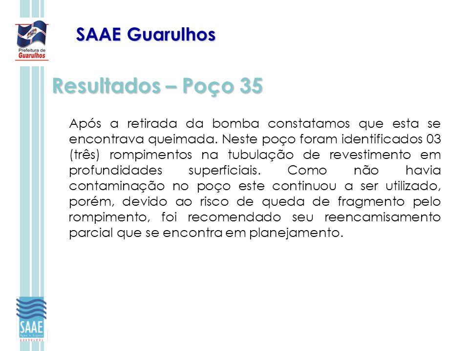 SAAE Guarulhos Resultados – Poço 35 Após a retirada da bomba constatamos que esta se encontrava queimada. Neste poço foram identificados 03 (três) rom