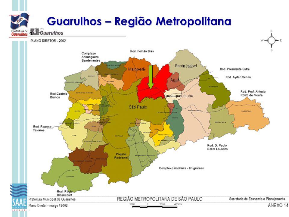 Guarulhos – Região Metropolitana Mairiporã Santa Isabel Itaquequecetuba São Paulo Arujá