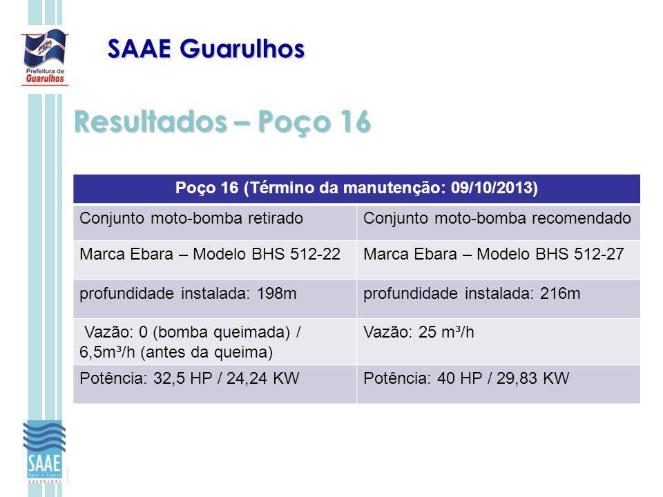 SAAE Guarulhos Resultados – Poço 16 Poço 16 (Término da manutenção: 09/10/2013) Conjunto moto-bomba retiradoConjunto moto-bomba recomendado Marca Ebar