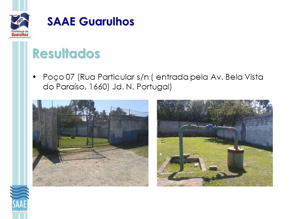SAAE Guarulhos Resultados Poço 07 (Rua Particular s/n ( entrada pela Av. Bela Vista do Paraíso, 1660) Jd. N. Portugal)