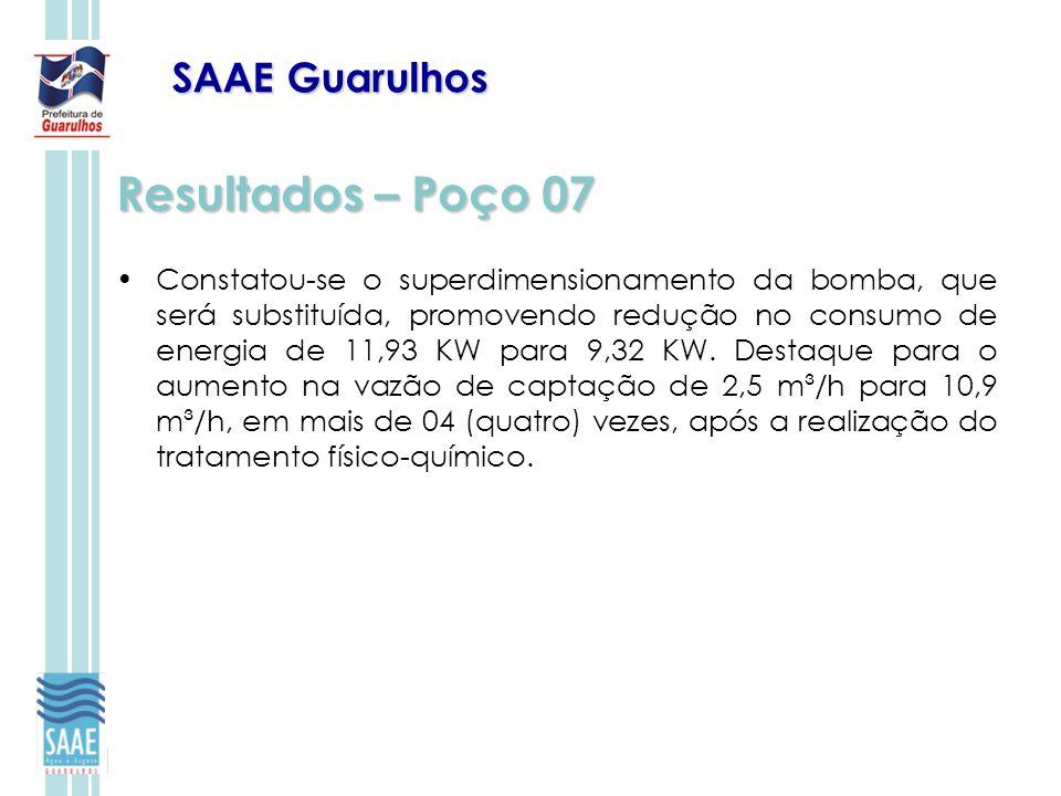 SAAE Guarulhos Resultados – Poço 07 Constatou-se o superdimensionamento da bomba, que será substituída, promovendo redução no consumo de energia de 11