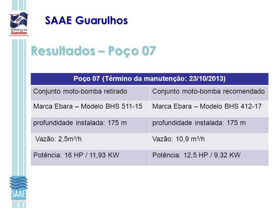 SAAE Guarulhos Resultados – Poço 07 Poço 07 (Término da manutenção: 23/10/2013) Conjunto moto-bomba retiradoConjunto moto-bomba recomendado Marca Ebar