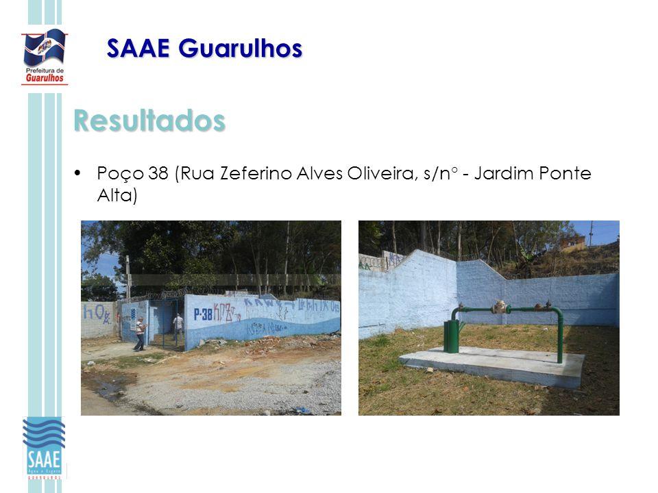 SAAE Guarulhos Resultados Poço 38 (Rua Zeferino Alves Oliveira, s/n° - Jardim Ponte Alta)