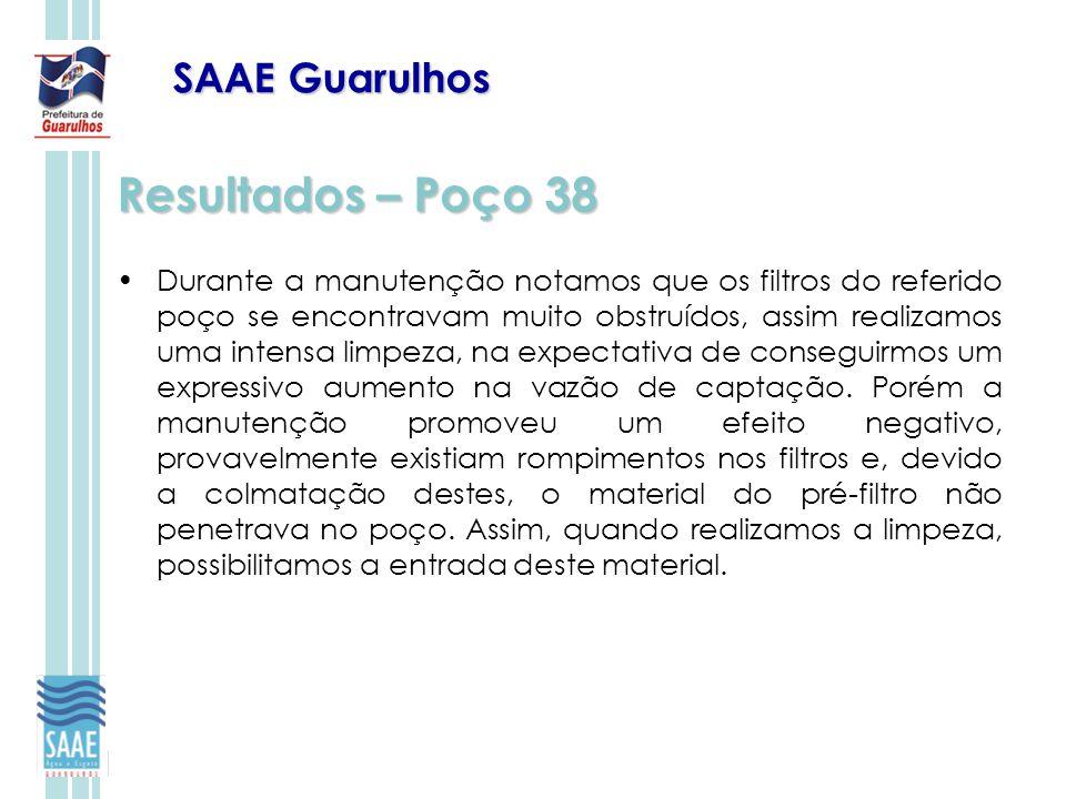 SAAE Guarulhos Resultados – Poço 38 Durante a manutenção notamos que os filtros do referido poço se encontravam muito obstruídos, assim realizamos uma
