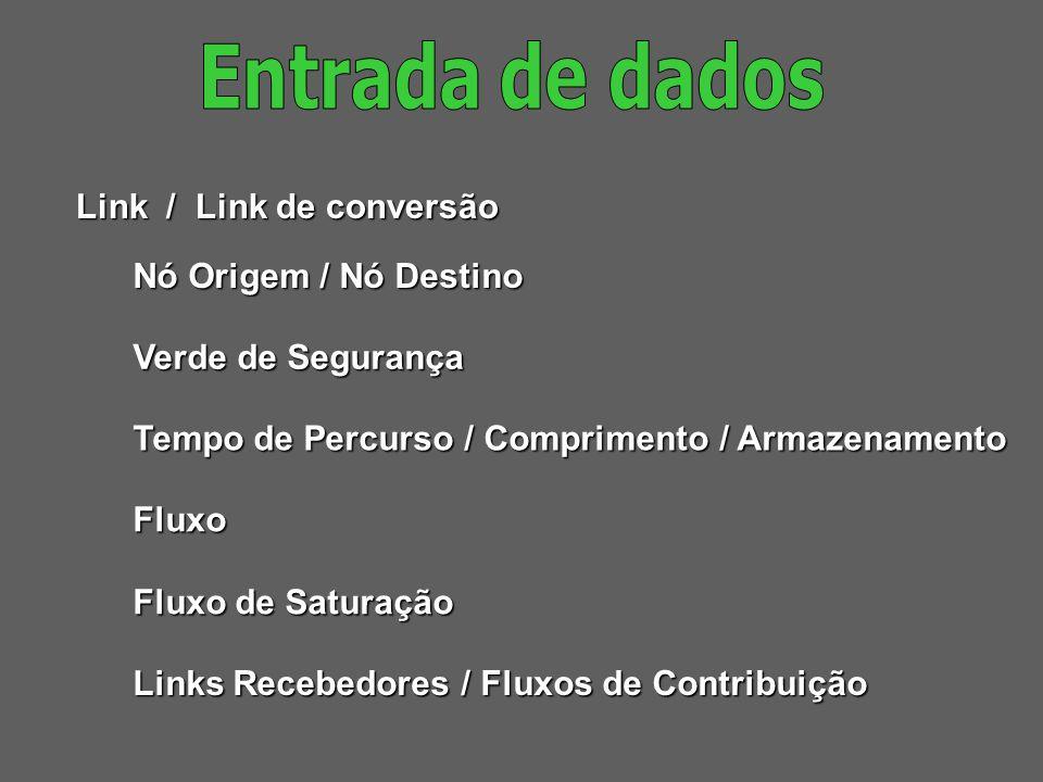 Tipos de configuração Nó Quantidade de grupos semafóricos Links associados Intervalos luminosos Durações impostas dos intervalos