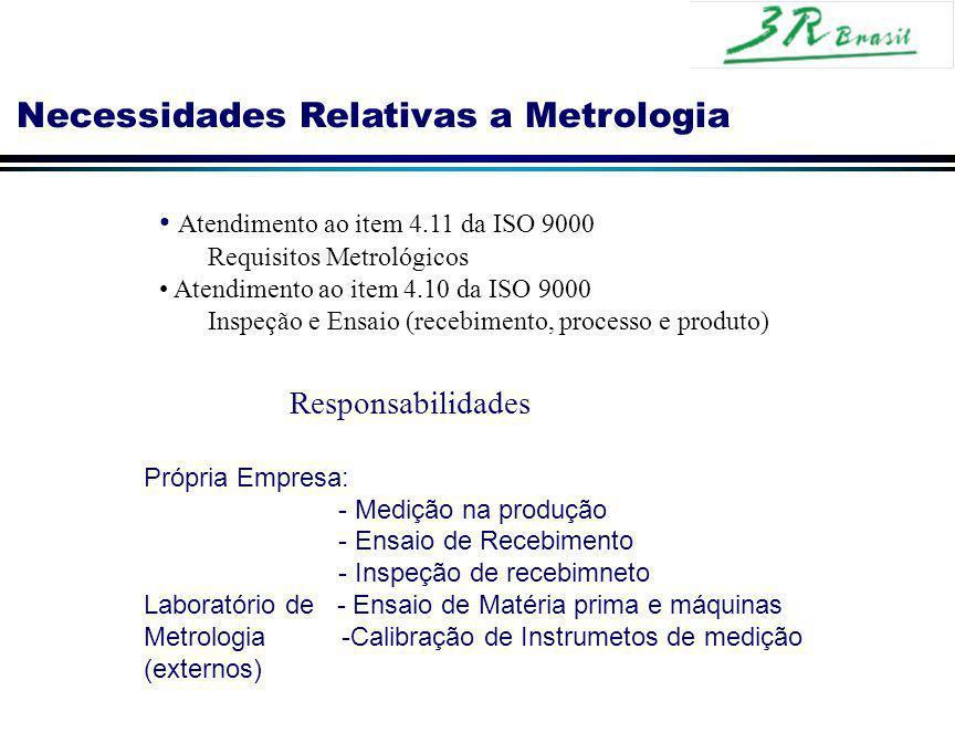 Necessidades Relativas a Metrologia Atendimento ao item 4.11 da ISO 9000 Requisitos Metrológicos Atendimento ao item 4.10 da ISO 9000 Inspeção e Ensai