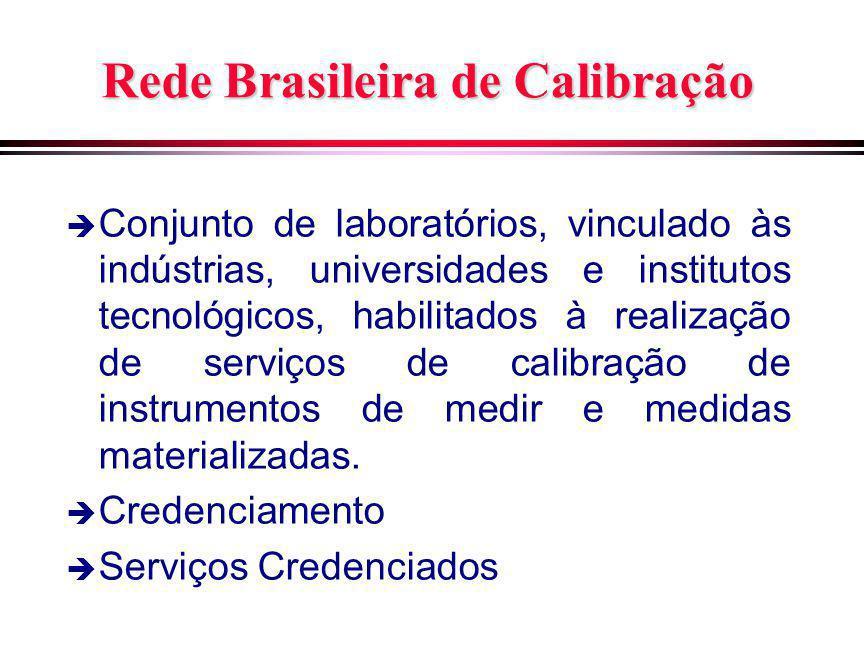 è Conjunto de laboratórios, vinculado às indústrias, universidades e institutos tecnológicos, habilitados à realização de serviços de calibração de in