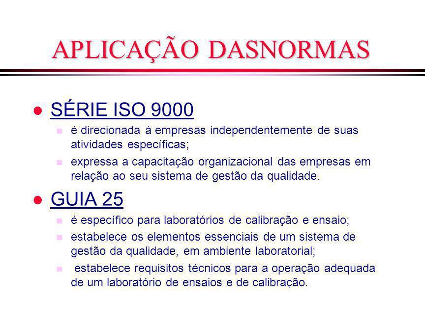 APLICAÇÃO DASNORMAS l SÉRIE ISO 9000 n é direcionada à empresas independentemente de suas atividades específicas; n expressa a capacitação organizacio