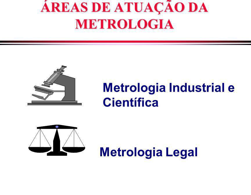 ÁREAS DE ATUAÇÃO DA METROLOGIA Metrologia Industrial e Científica Metrologia Legal