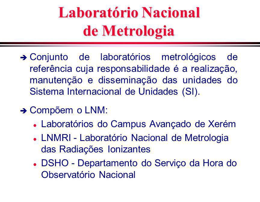 Laboratório Nacional de Metrologia è Conjunto de laboratórios metrológicos de referência cuja responsabilidade é a realização, manutenção e disseminaç