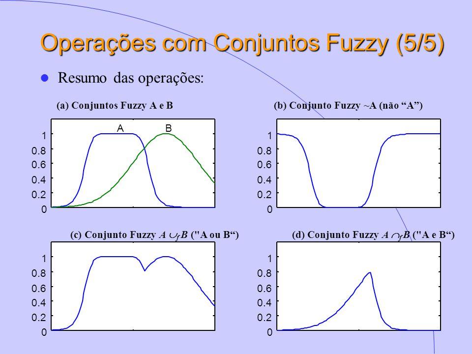 Operações com Conjuntos Fuzzy (5/5) Resumo das operações: