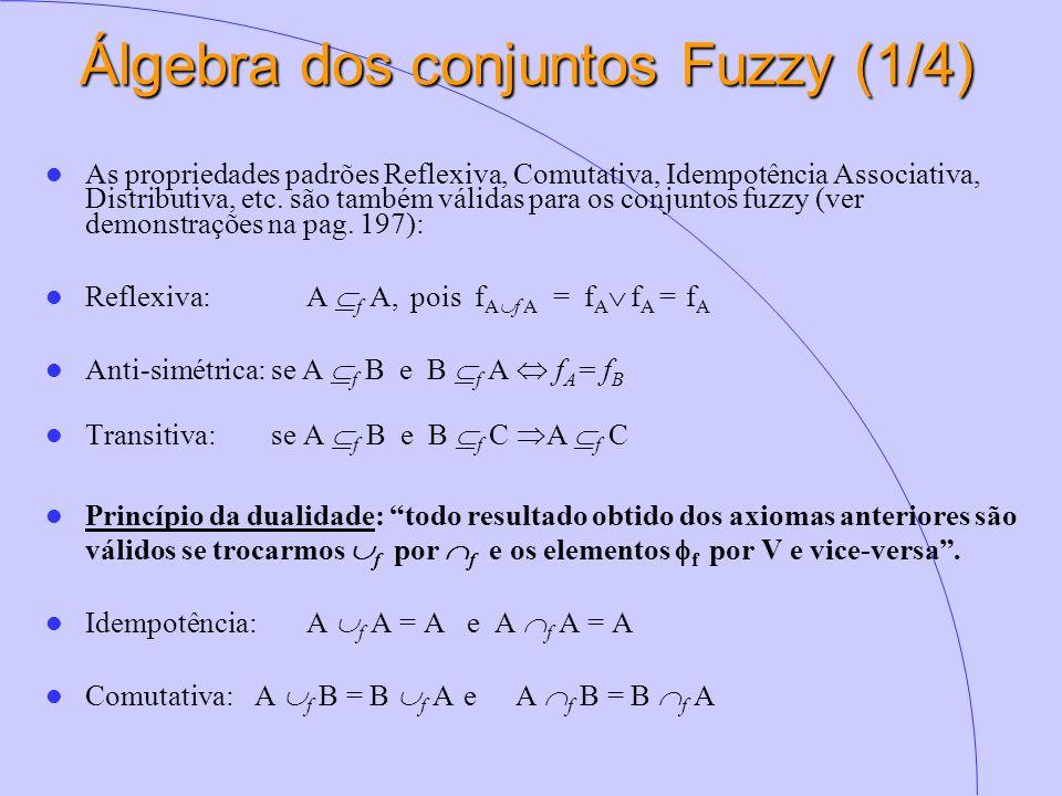 Álgebra dos conjuntos Fuzzy (1/4) As propriedades padrões Reflexiva, Comutativa, Idempotência Associativa, Distributiva, etc. são também válidas para