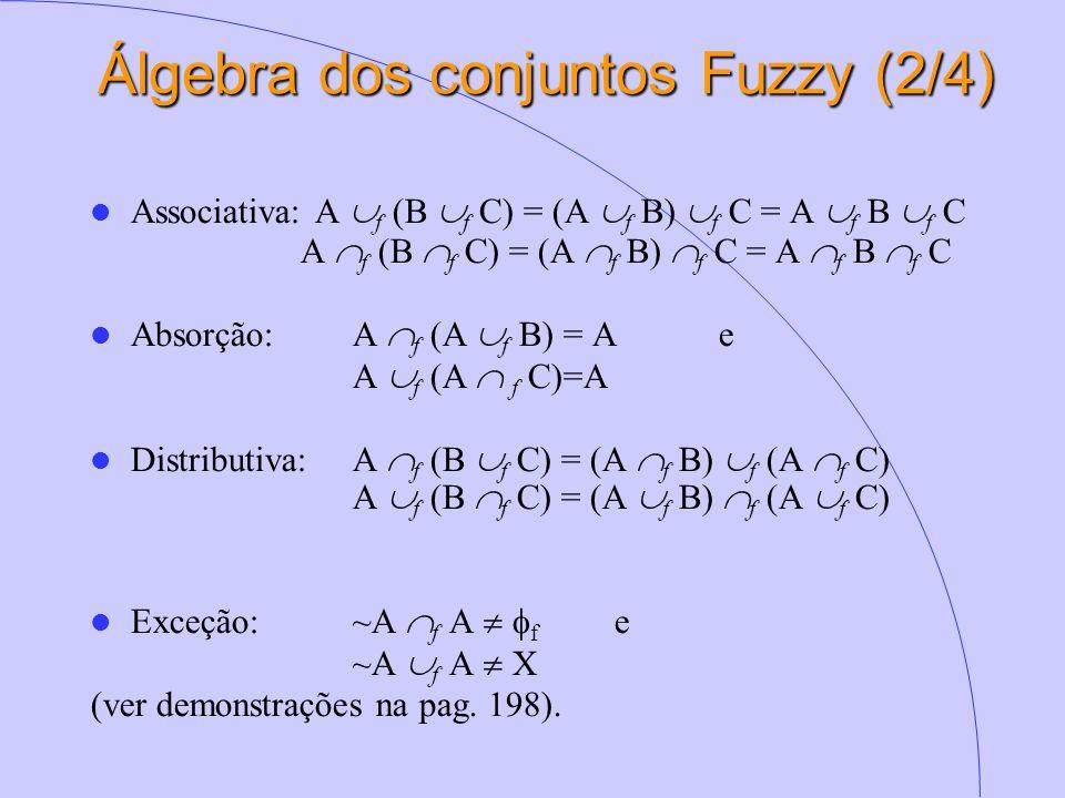 Álgebra dos conjuntos Fuzzy (2/4) Associativa: A  f (B  f C) = (A  f B)  f C = A  f B  f C A  f (B  f C) = (A  f B)  f C = A  f B  f C Absorção: A  f (A  f B) = Ae A  f (A  f C)=A Distributiva:A  f (B  f C) = (A  f B)  f (A  f C) A  f (B  f C) = (A  f B)  f (A  f C) Exceção:~A  f A   f e ~A  f A  X (ver demonstrações na pag.