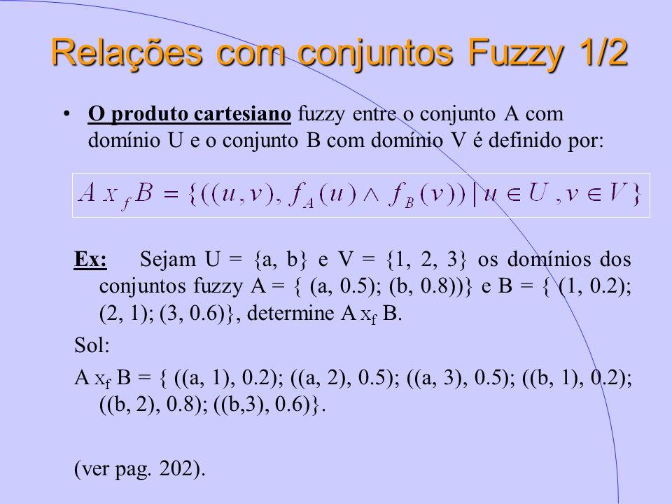 Relações com conjuntos Fuzzy 1/2 O produto cartesiano fuzzy entre o conjunto A com domínio U e o conjunto B com domínio V é definido por: Ex: Sejam U = {a, b} e V = {1, 2, 3} os domínios dos conjuntos fuzzy A = { (a, 0.5); (b, 0.8))} e B = { (1, 0.2); (2, 1); (3, 0.6)}, determine A X f B.