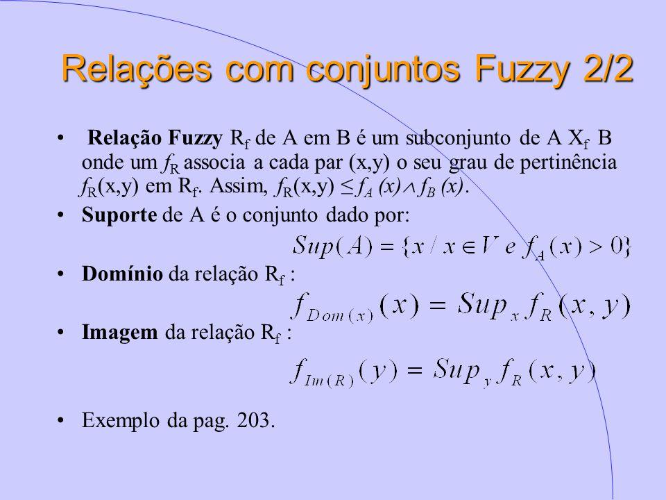 Relações com conjuntos Fuzzy 2/2 Relação Fuzzy R f de A em B é um subconjunto de A X f B onde um f R associa a cada par (x,y) o seu grau de pertinência f R (x,y) em R f.