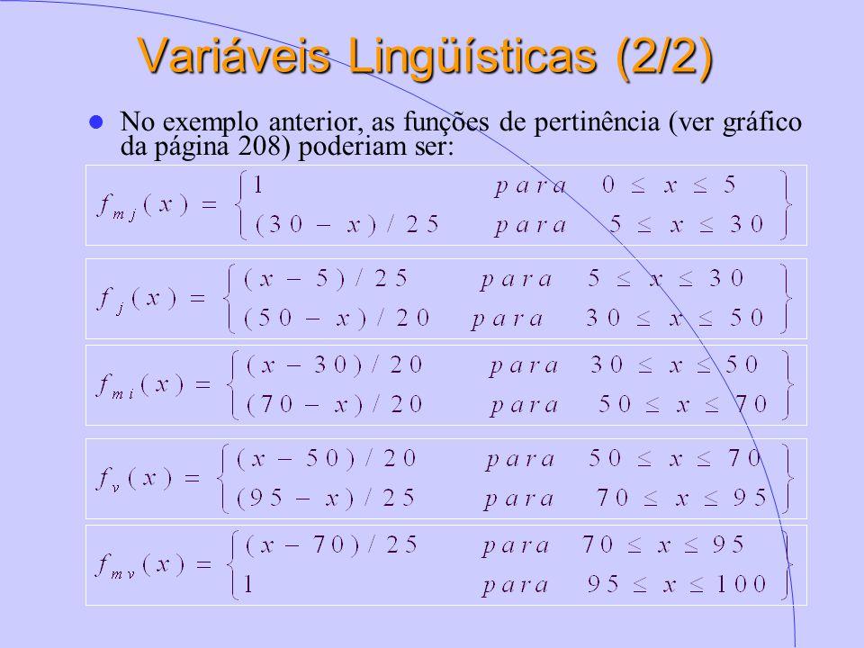 Variáveis Lingüísticas (2/2) No exemplo anterior, as funções de pertinência (ver gráfico da página 208) poderiam ser: