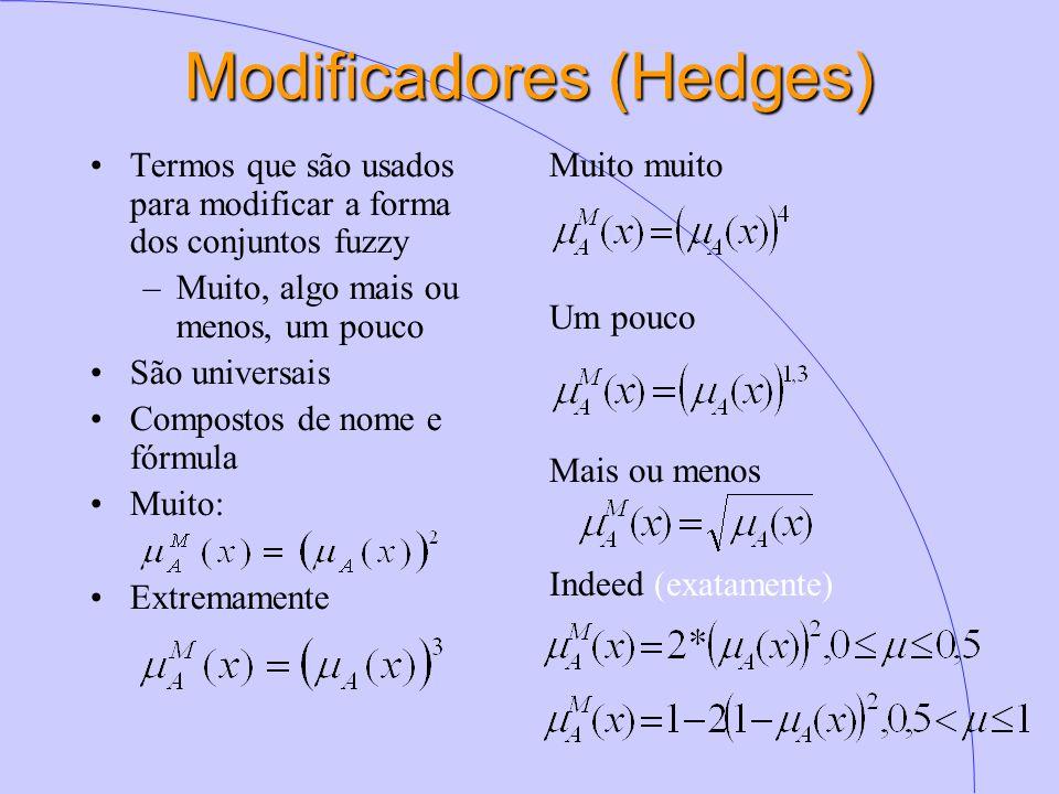 Modificadores (Hedges) Termos que são usados para modificar a forma dos conjuntos fuzzy –Muito, algo mais ou menos, um pouco São universais Compostos de nome e fórmula Muito: Extremamente Muito muito Um pouco Mais ou menos Indeed (exatamente)