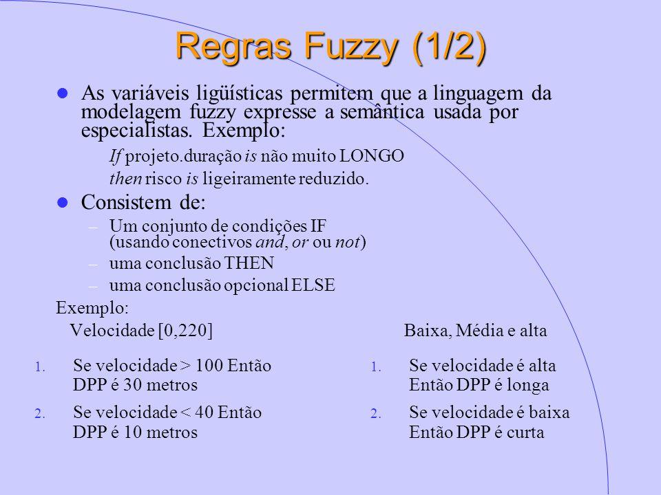 Regras Fuzzy (1/2) As variáveis ligüísticas permitem que a linguagem da modelagem fuzzy expresse a semântica usada por especialistas. Exemplo: If proj