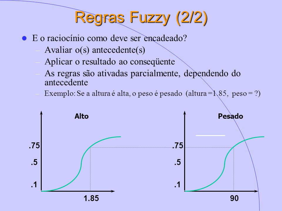 Regras Fuzzy (2/2) E o raciocínio como deve ser encadeado? – Avaliar o(s) antecedente(s) – Aplicar o resultado ao conseqüente – As regras são ativadas