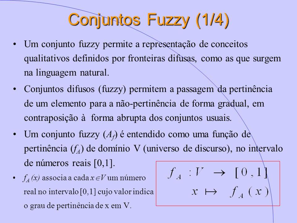 Conjuntos Fuzzy (1/4) Um conjunto fuzzy permite a representação de conceitos qualitativos definidos por fronteiras difusas, como as que surgem na ling