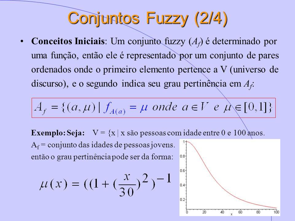 Conjuntos Fuzzy (2/4) Conceitos Iniciais: Um conjunto fuzzy (A f ) é determinado por uma função, então ele é representado por um conjunto de pares ordenados onde o primeiro elemento pertence a V (universo de discurso), e o segundo indica seu grau pertinência em A f : Exemplo: Seja:V = {x | x são pessoas com idade entre 0 e 100 anos.