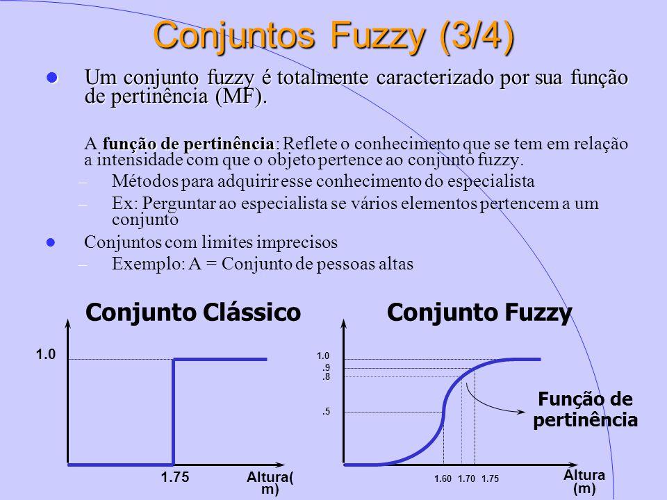Conjuntos Fuzzy (3/4) Um conjunto fuzzy é totalmente caracterizado por sua função de pertinência (MF). Um conjunto fuzzy é totalmente caracterizado po