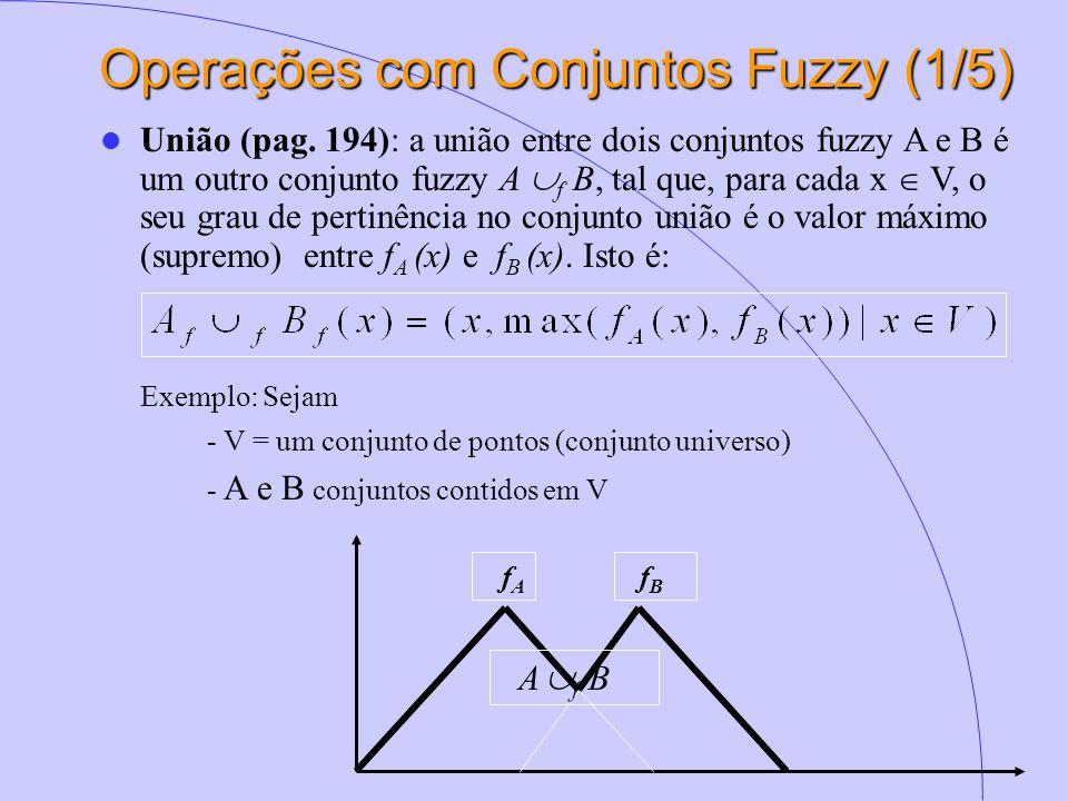 Operações com Conjuntos Fuzzy (1/5) União (pag. 194): a união entre dois conjuntos fuzzy A e B é um outro conjunto fuzzy A  f B, tal que, para cada x