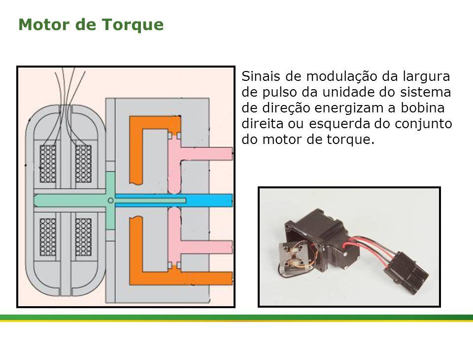 |Colhedora de Cana 3520 & 3522 : Gemini | Janeiro, 201024 Motor de Torque Sinais de modulação da largura de pulso da unidade do sistema de direção ene