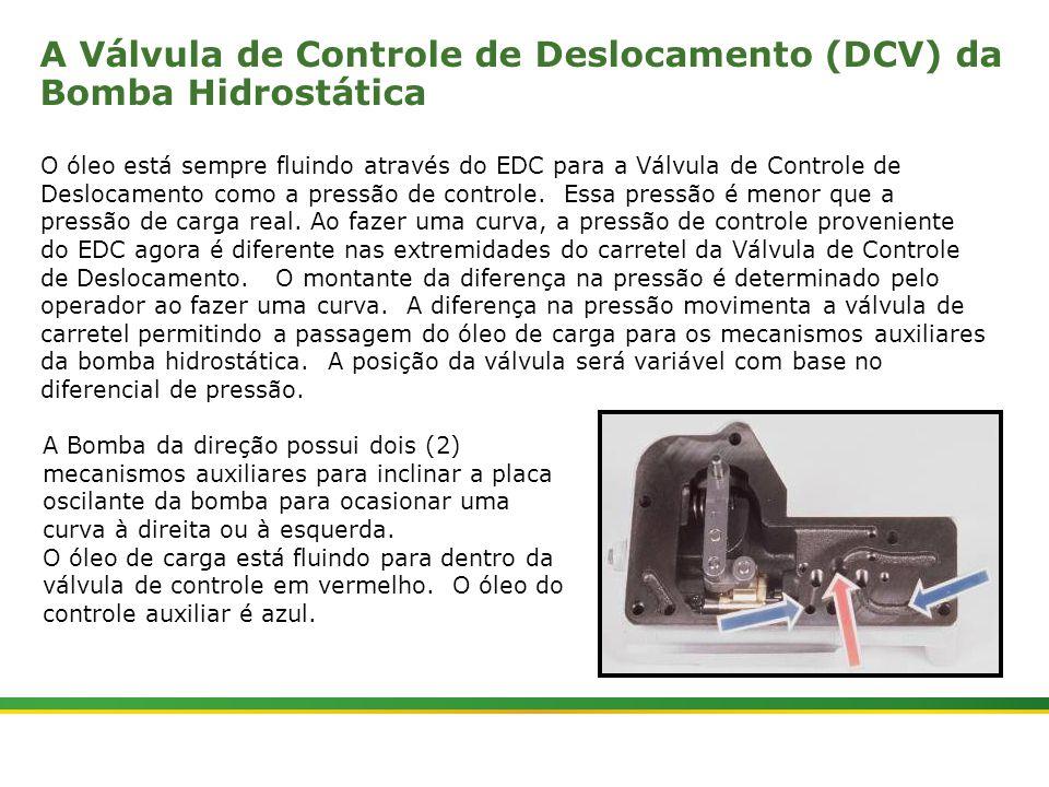 |Colhedora de Cana 3520 & 3522 : Gemini | Janeiro, 201031 A Válvula de Controle de Deslocamento (DCV) da Bomba Hidrostática O óleo está sempre fluindo
