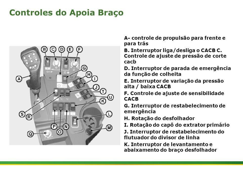 |Colhedora de Cana 3520 & 3522 : Gemini | Janeiro, 20108 Controles do Apoia Braço A- controle de propulsão para frente e para trás B. Interruptor liga