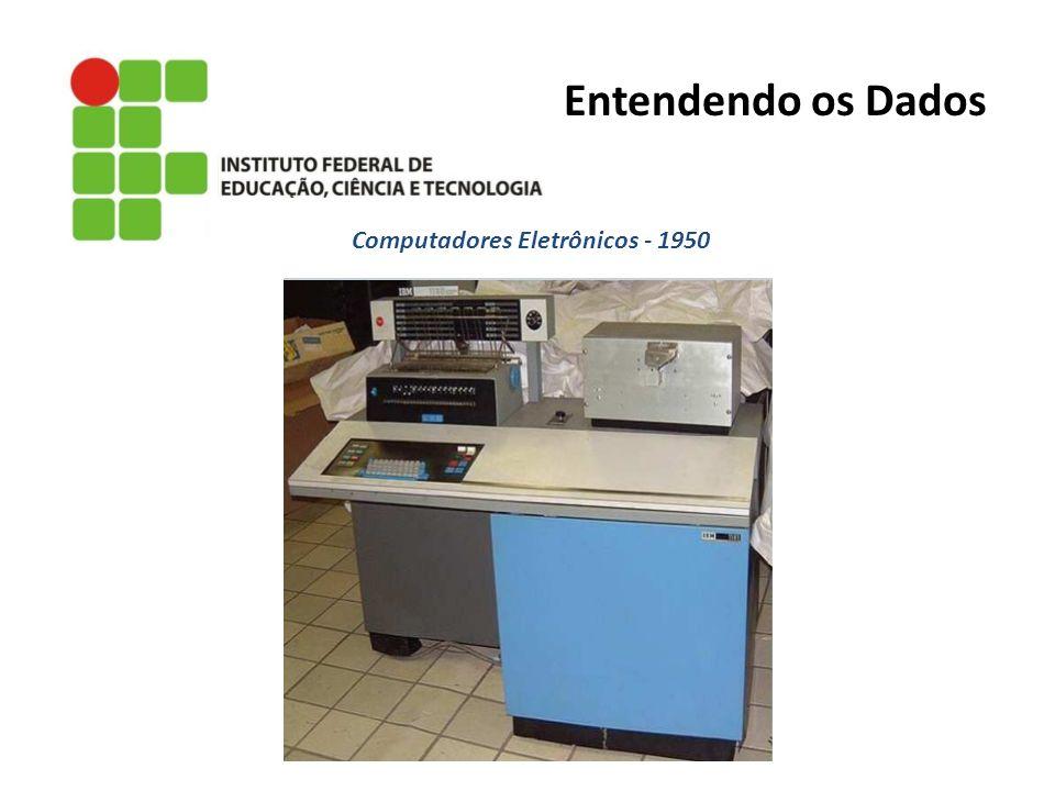 Computadores Eletrônicos - 1950 Entendendo os Dados