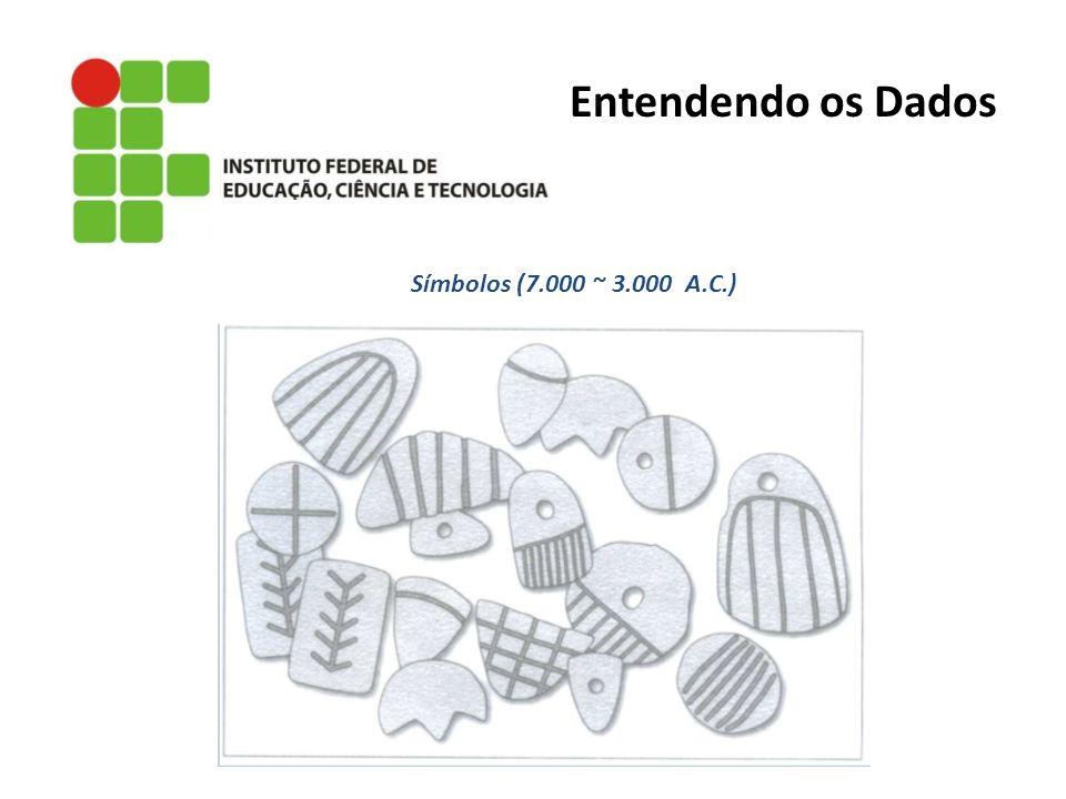 Armazenamento de Dados Entendendo os Dados