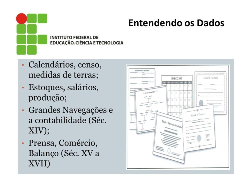 Conceitos Básicos Base de Dados – é um conjunto de bancos de dados relacionados entre si.