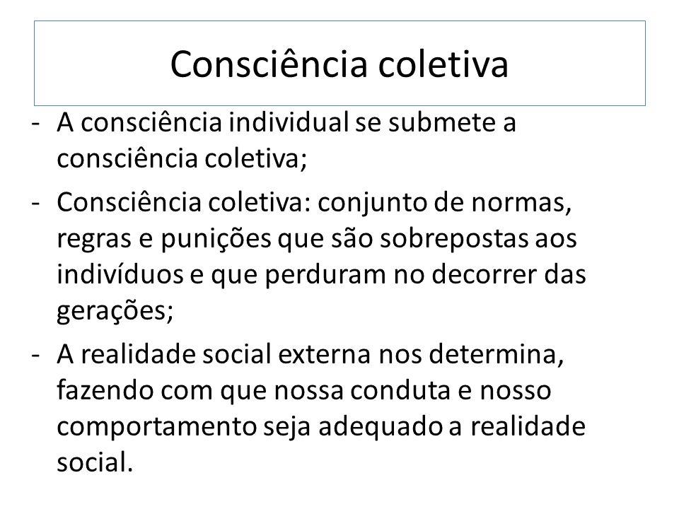 Consciência coletiva -A consciência individual se submete a consciência coletiva; -Consciência coletiva: conjunto de normas, regras e punições que são