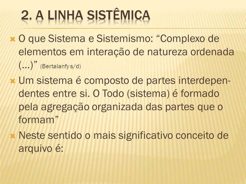 """ O que Sistema e Sistemismo: """"Complexo de elementos em interação de natureza ordenada (…)"""" (Bertalanfy s/d)  Um sistema é composto de partes interde"""