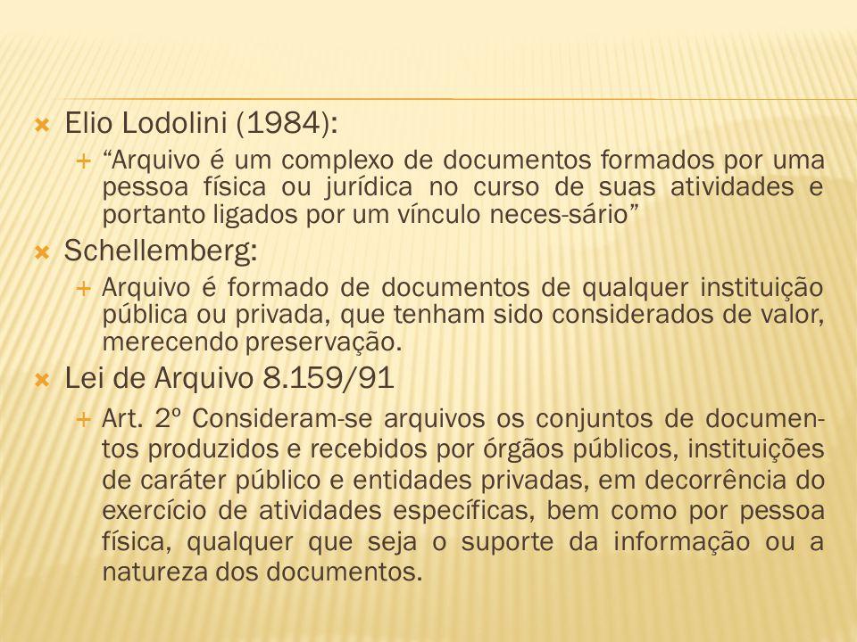 """ Elio Lodolini (1984):  """"Arquivo é um complexo de documentos formados por uma pessoa física ou jurídica no curso de suas atividades e portanto ligad"""