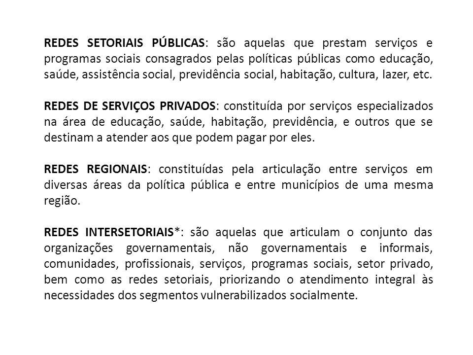REDES SETORIAIS PÚBLICAS: são aquelas que prestam serviços e programas sociais consagrados pelas políticas públicas como educação, saúde, assistência