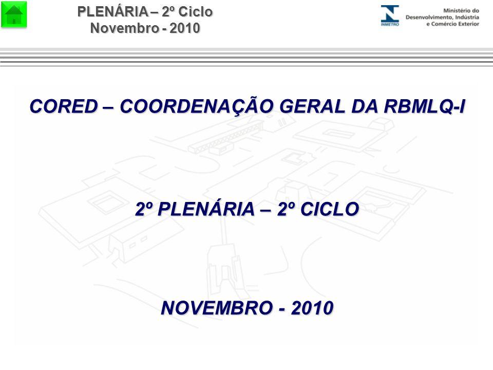 PLENÁRIA – 2º Ciclo Novembro - 2010 CORED – COORDENAÇÃO GERAL DA RBMLQ-I 2º PLENÁRIA – 2º CICLO NOVEMBRO - 2010