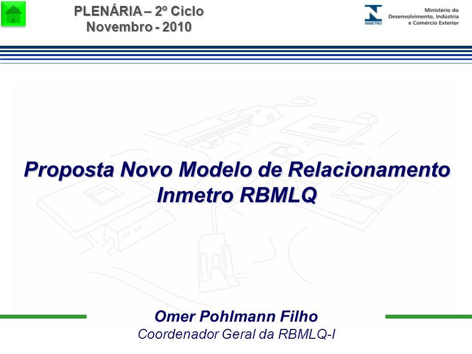 PLENÁRIA – 2º Ciclo Novembro - 2010 Omer Pohlmann Filho Coordenador Geral da RBMLQ-I Proposta Novo Modelo de Relacionamento Inmetro RBMLQ